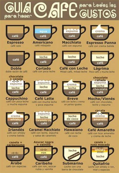 Café para todos los gustos