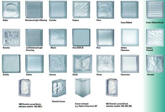Shapes and sizes carefully using glass block for Glass block window sizes