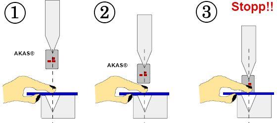 AKAS Laser optical Safety Light Grid AKAS