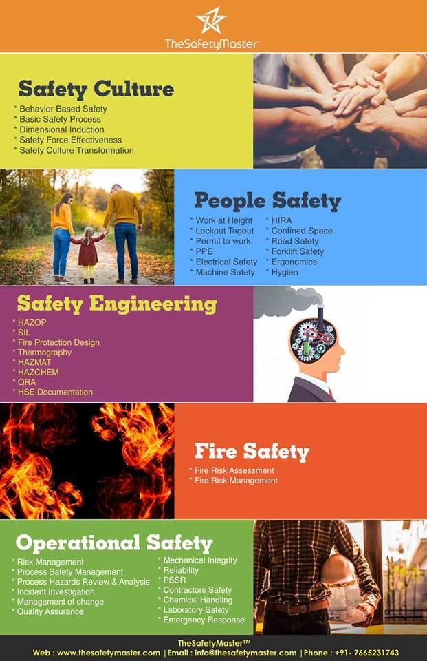 Good Day Friends. Please contact us for any annual safety training or management consulting or expert safety advise enquiry at info@thesafetymaster.com or 00917665231743