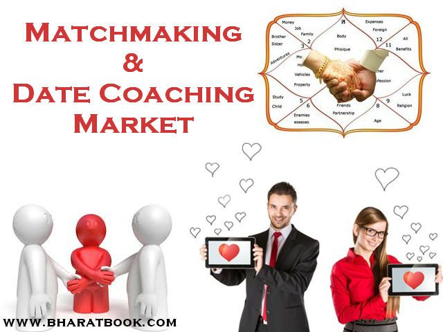 matchmaking industry analysis Dating services sic 7299 | naics 812990 the following guide to industry information, research, and analysis provides sources for industry trends and statistics, market research and analysis, financial ratios and benchmarking data, and more.
