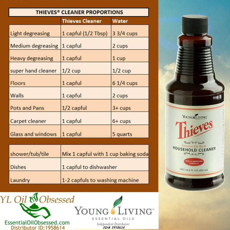 Thieves® Household Cleaner –This all-purpose cleaner is pretty amazing. It is: 100% plant and mineral based non-toxic Disinfects and cleans Compliant with Green Seal and EPA Design for Environment...