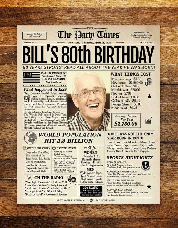 70th Birthday Newspaper Poster Sign Authentic Old Newspaper Style 1951 Birthday 70 Years Ago Back in 1951 Digital  Printable Download