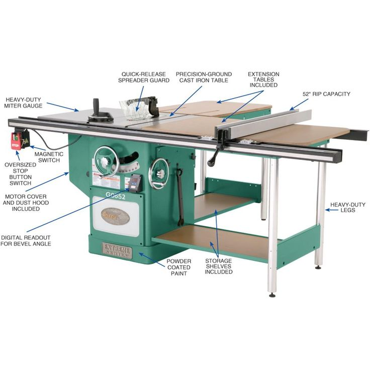 "10"" 5 HP 3-Phase Heavy-Duty Cabinet Table Saw with riving knife 