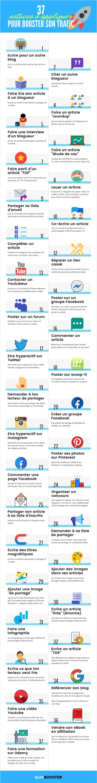 Infographie : 37 astuces pour augmenter le trafic d'un blog