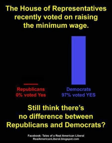 difference between the republicans and the Republican party, byname grand old party (gop), in the united states, one of  the two major political parties, the other being the democratic party during the.