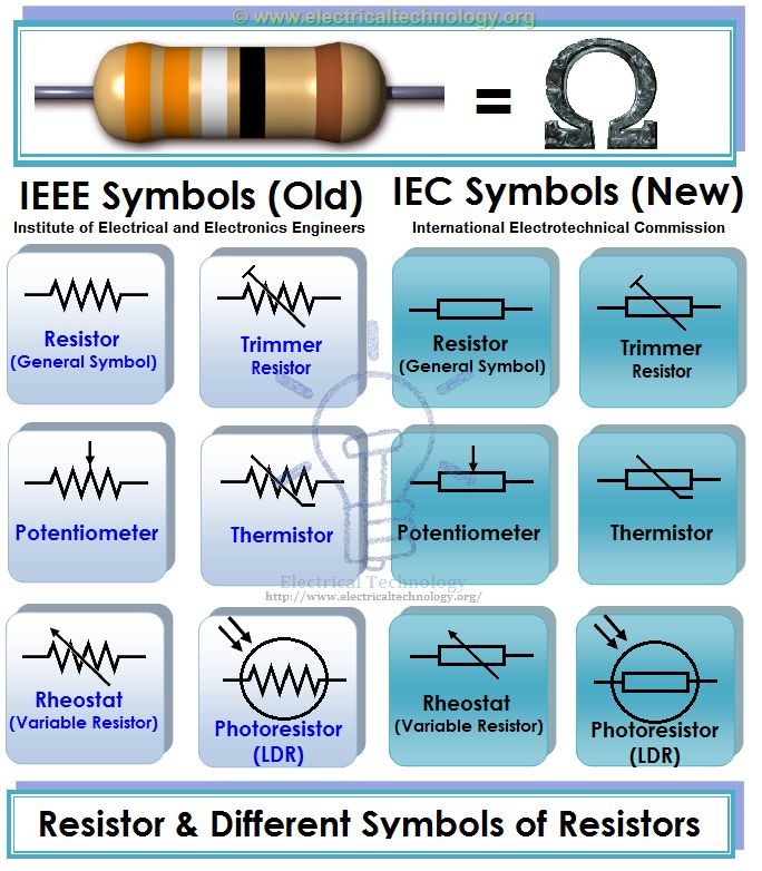 symbols of different types of resistors ieee amp iec