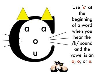 These three mini posters illustrate a few rules when using the consonants c, k, and the digraph ck.