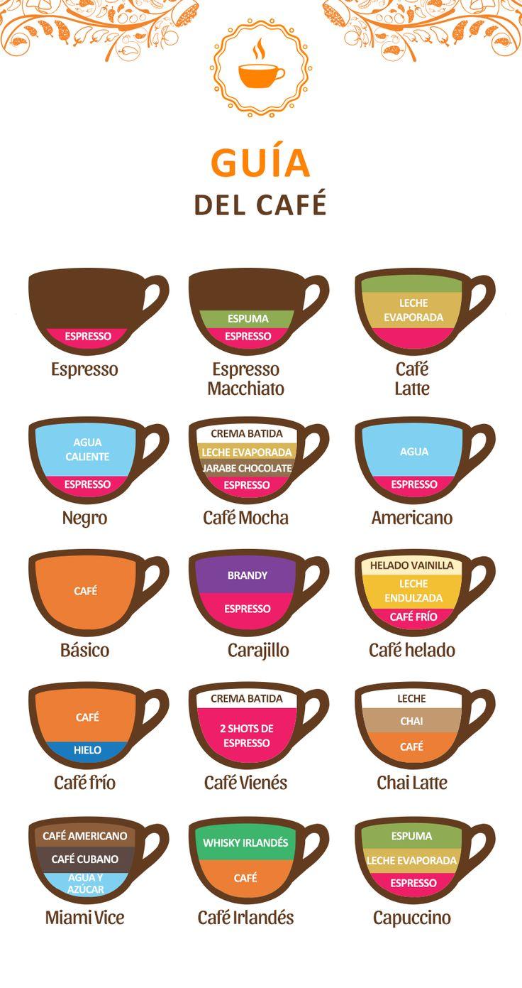 Prepara tu café perfecto, usando las medidas correctas para su preparación.