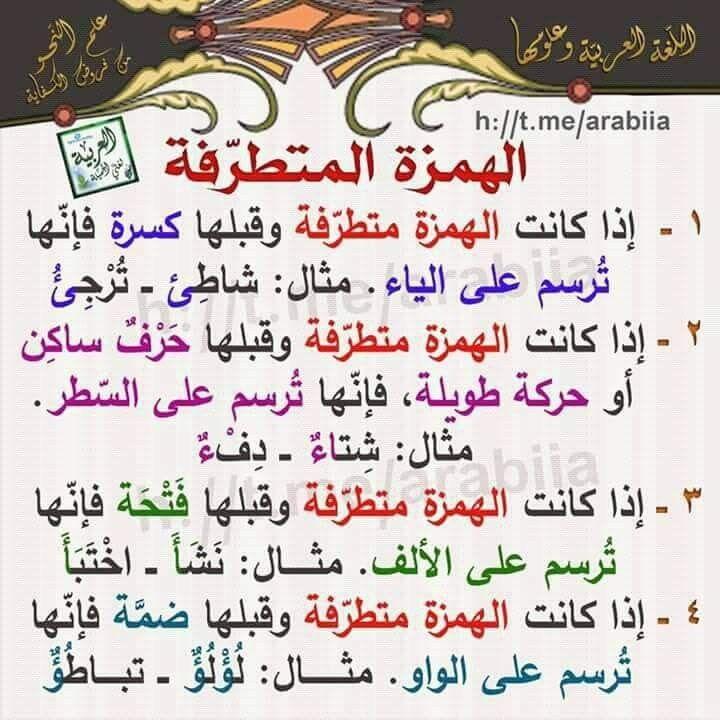 Pin By Hasan Zubi On معلومات ط يب ة Learn Arabic Language Arabic Language Learning Arabic