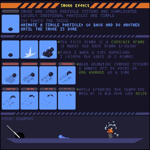 Pixel Animation Tutorial by Pedro Medeiros