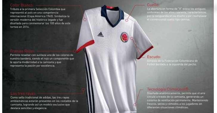 Así será la nueva camiseta de la Selección Colombia para la Copa América