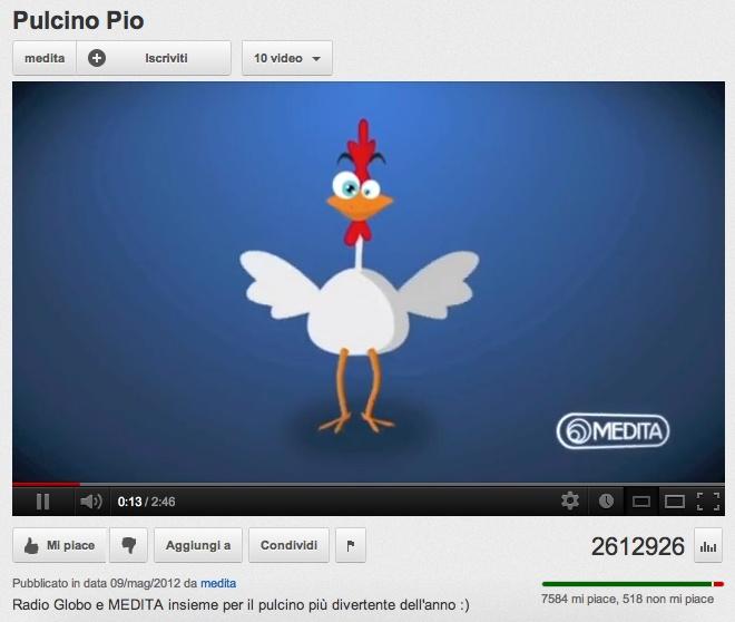 Ops! Abbiamo fatto il bis! 2.612.926 volte GRAZIE! :D    Ci aiutate a raggiungere tre milioni di visualizzazioni??    http://www.youtube.com/watch?v=juqyzgnbspY