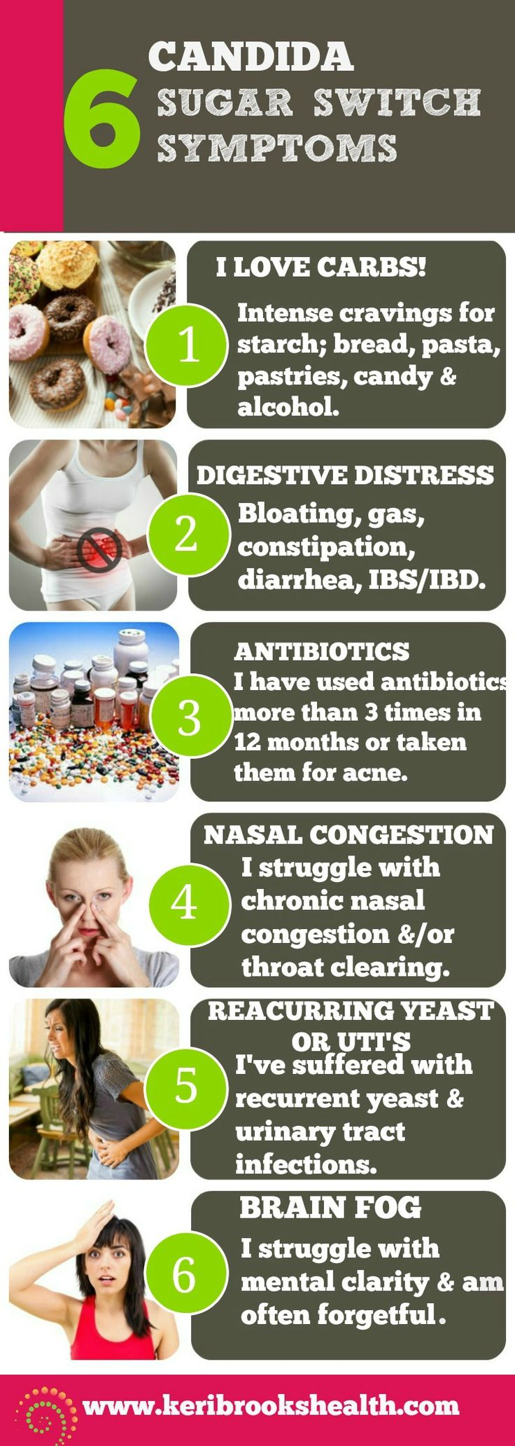 How to get Rid of Candida, Naturally! http://endeavorfitwell.com/how-to-get-rid-of-candida-naturally/