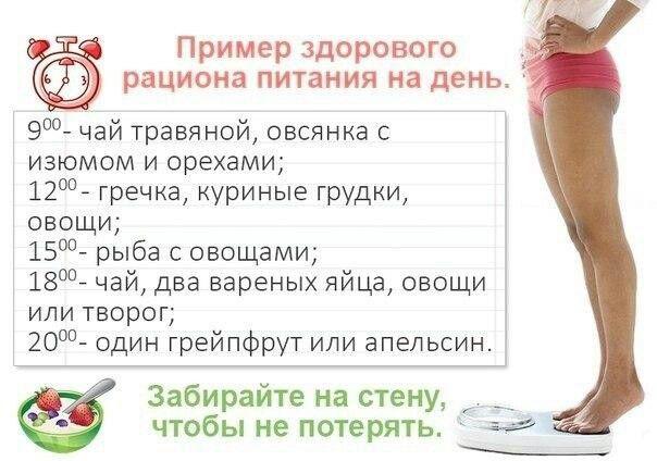 Какая Диета Правильное. Правильная диета — требования по соблюдению