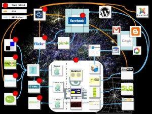 Como elegir la mejor herramienta de vigilancia e inteligencia competitiva para tu empresa