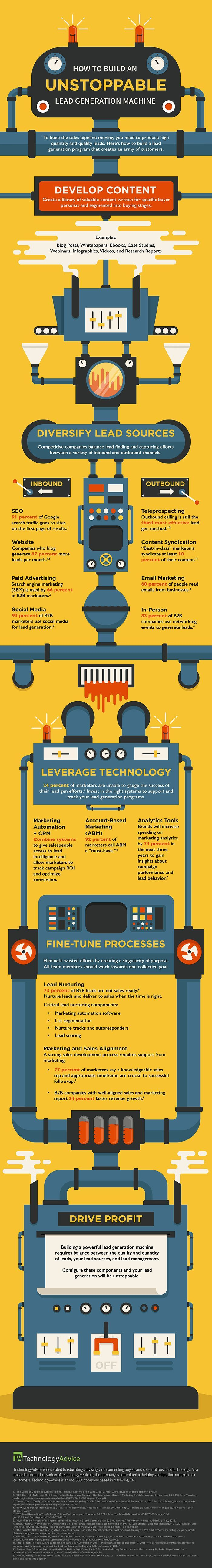 How to Build an Unstoppable Lead Generating #Marketing Strategy #Infographic Leia os nossos artigos sobre Marketing Digital no Blog Estratégia Digital em http://www.estrategiadigital.pt/category/marketing-digital/