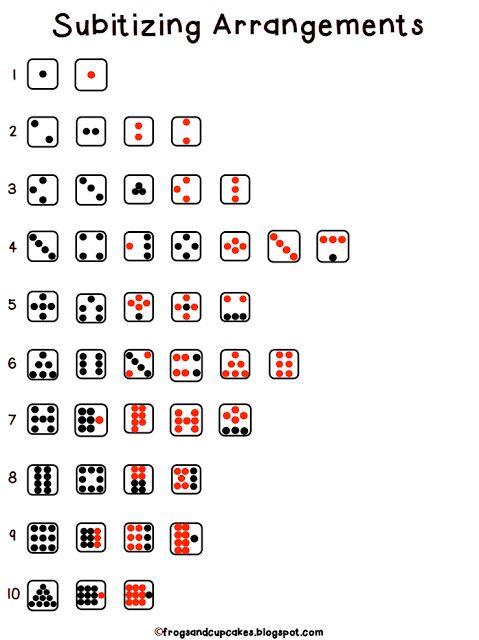 SUBITIZING - Mathematics