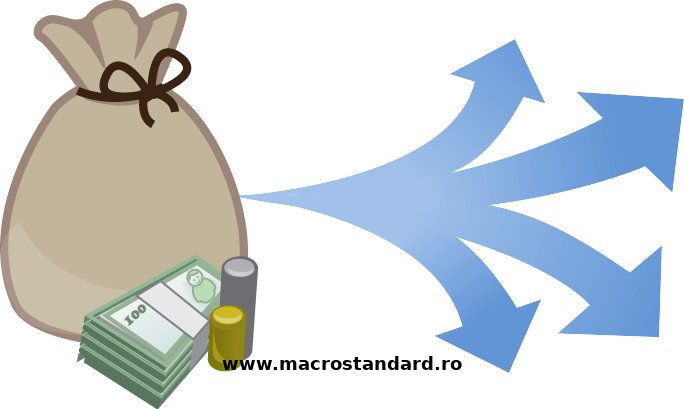 Cash-Flow Calculat pe Baza de Formule Financiare