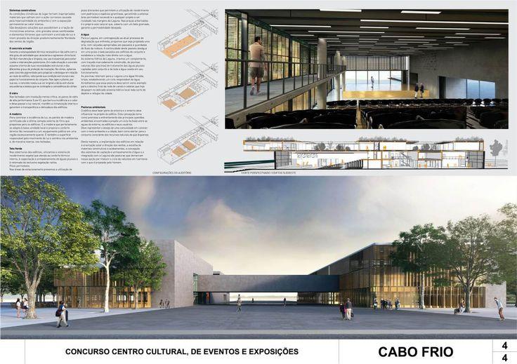 Veja a seguir os projetos premiados e menções no Concurso Nacional de Arquitetura para o Centro Cultural, de Eventos e Exposições de Cabo Frio, no Rio de Janeiro. O projeto vencedor é de autoria do…