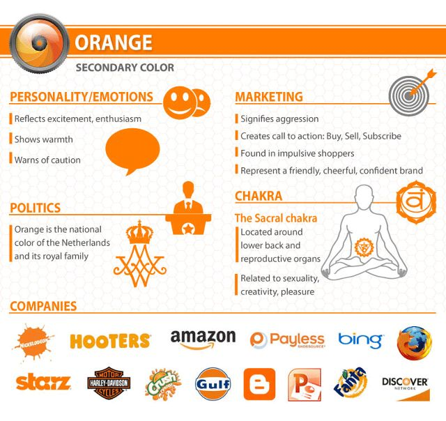 Psychology of Orange Colour in Design And Marketing
