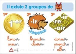 groupes de verbe : affiches et leçons 2