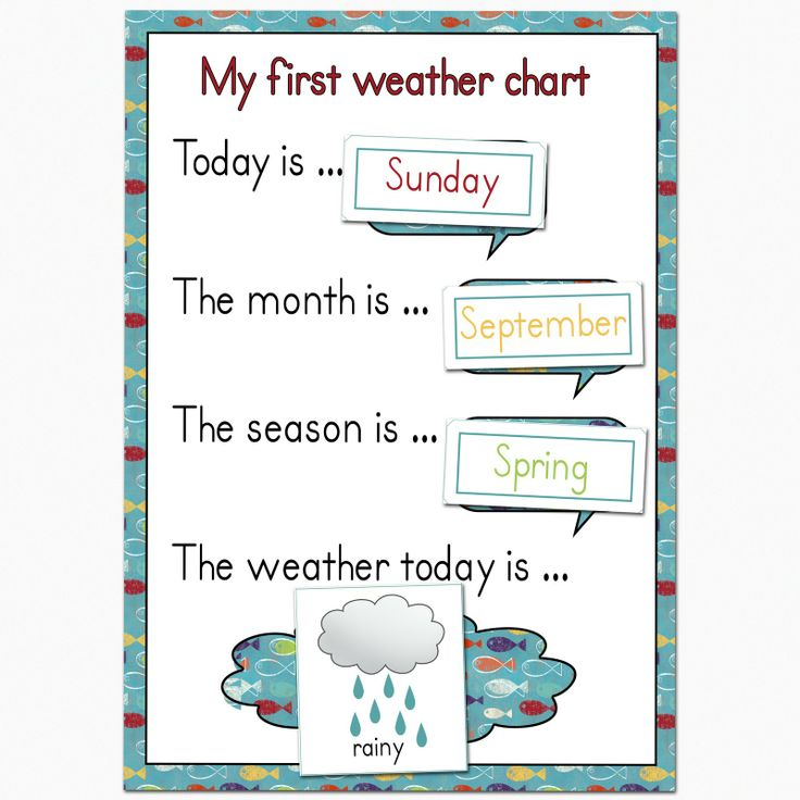 Fantail Digital Art: My First Weather Chart Free Printable