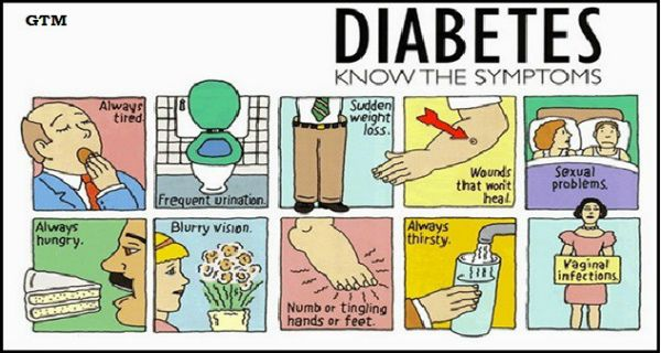 Blood sugar levels show the amount of glucose in the blood. Glucose is the main source of energy for the cells in the