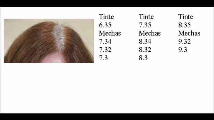 Teñir el pelo con canas con tinte rubio oscuro o rubio medio color marró...