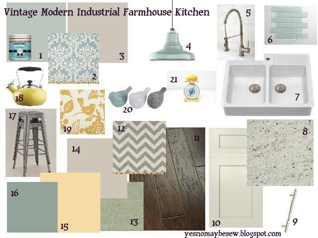 Yes, No, Maybe Sew: Kitchen Mood Board