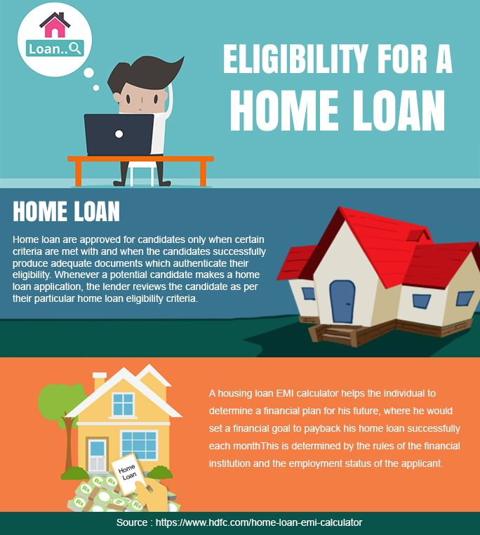 Home renovation loan emi calculator for Two loans for one house