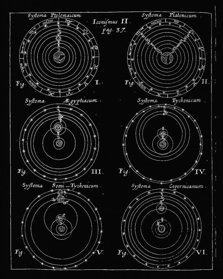 13 best athanasius kircher images on pinterest alchemy astronomy athanasius kircher diagrams of the different world systems ptolemaic platonic egyptian ccuart