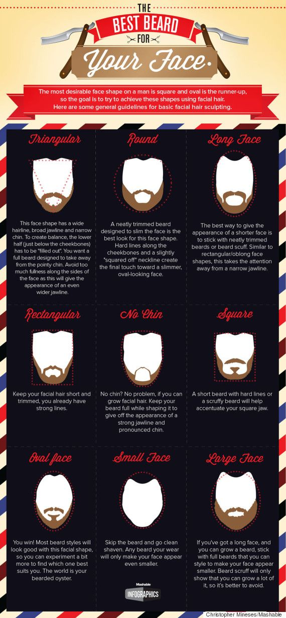 The best beard styles for your face shape... #grooming #men