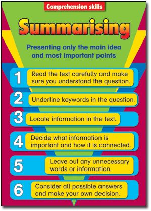 summarising Comprehension Skills Posters