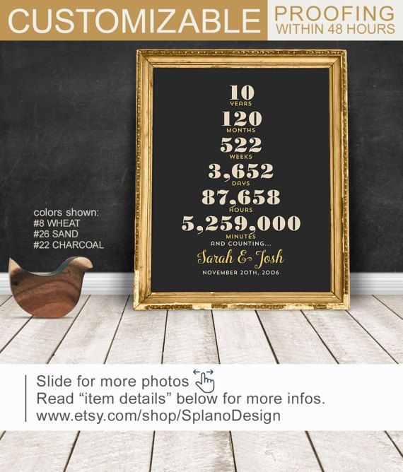 10th Wedding Anniversary gift PRINT/CANVAS/DIGITAL, Tenth Anniversary gift for women, Parents Anniversary, Weeks Days Hours Minutes wall art by SplanoDesign