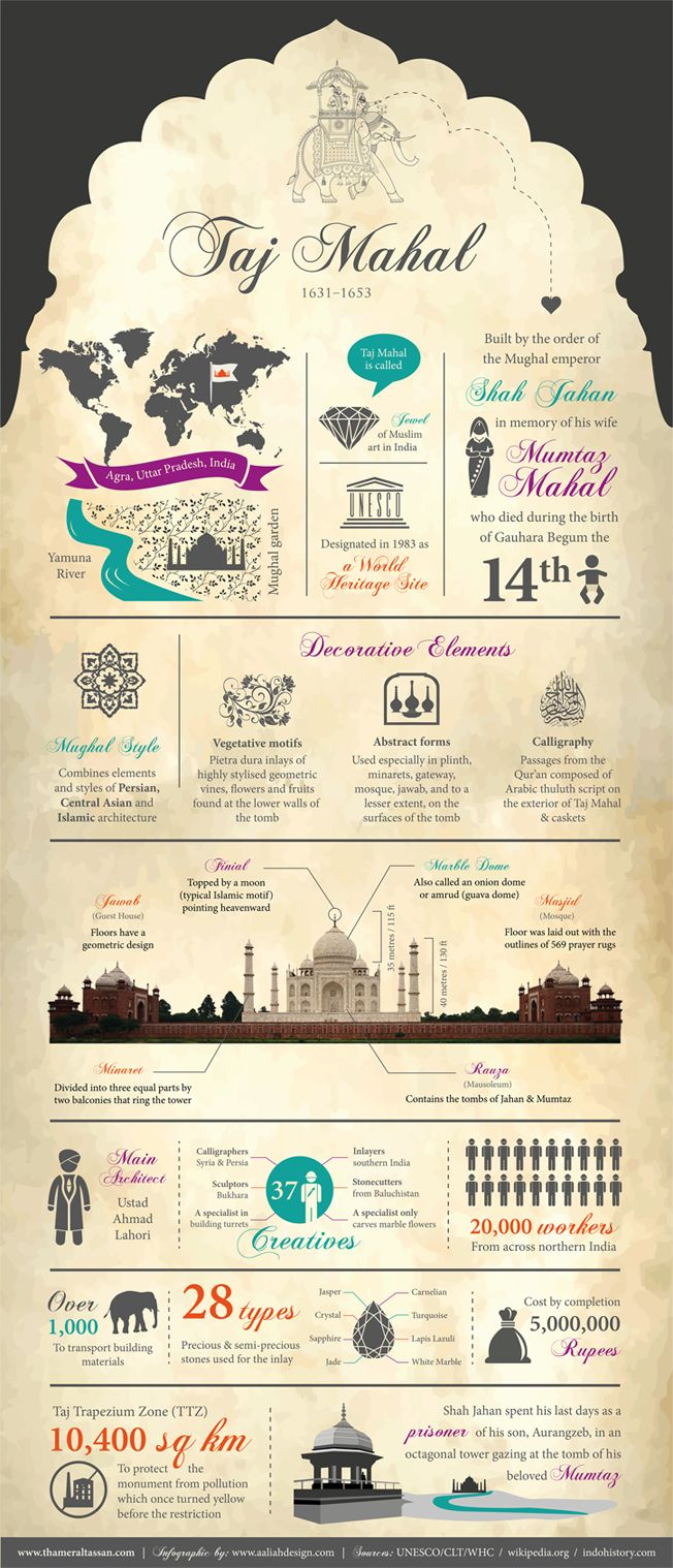 interesting facts about jewish new year