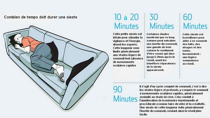 Les bienfaits de la sieste.