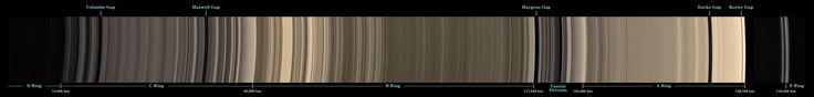 Rings of Saturn - Close-up