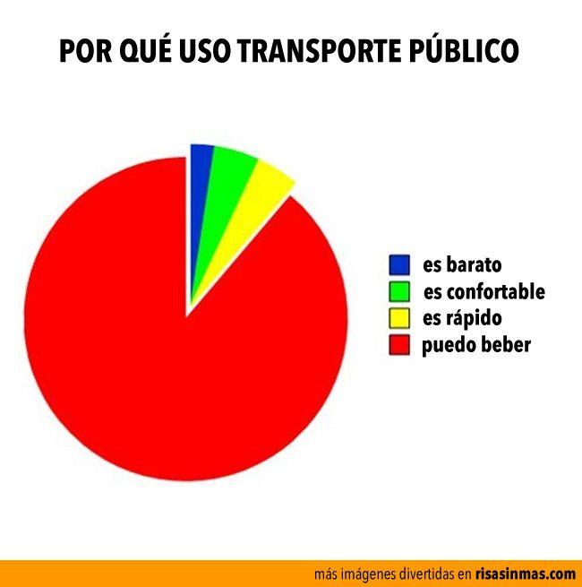 Por qué uso transporte público. (FUNNY GRAPHIC)