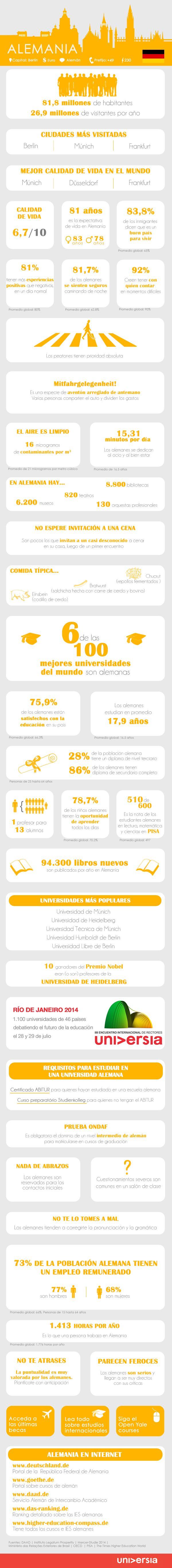 Infografía: más de 30 claves para estudiar y trabajar en Alemania vía: http://noticias.universia.es #infografia #infographic #empleo