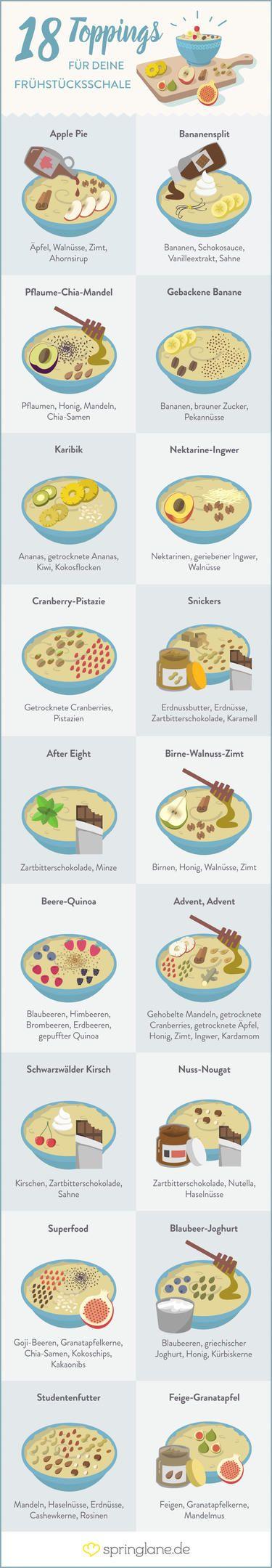 18 Toppings für deine Frühstücksschale.