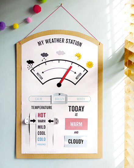 station-meteo-diy-1