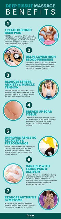 Deep Tissue Massage Benefits & Techniques - Dr. Axe