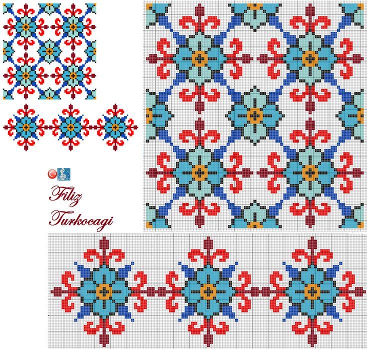 Bir önceki tasarımımdan yeni desenler ürettim :) Büyütün, küçültün, bordür yapın, renklerle oynayın :)) Designed by Filiz Türkocağı...