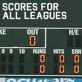 Josh Hader Stats, Bio, Photos, Highlights | MiLB.com Stats | The Official Site of Minor League Baseball