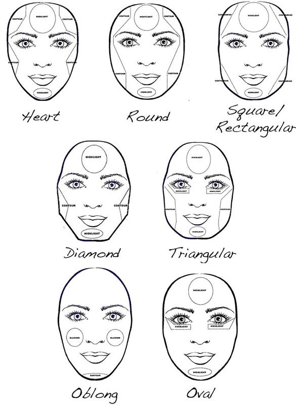 "Highlight & Contour for YOUR face shape! Use these methods to ""reshape"" YOUR face. There is NO ONE METHOD to do it properly for everyone. Study your face & decide what you want to highlight (bring forward, look larger, call attention to) or to contour (push back, diminish, ""hide"" in the shadows). All shape is a combination of light & dark... adjust accordingly."