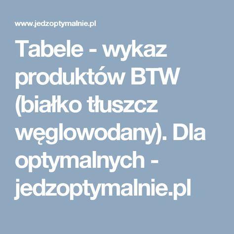 Tabele - wykaz produktów BTW (białko tłuszcz węglowodany). Dla optymalnych - jedzoptymalnie.pl