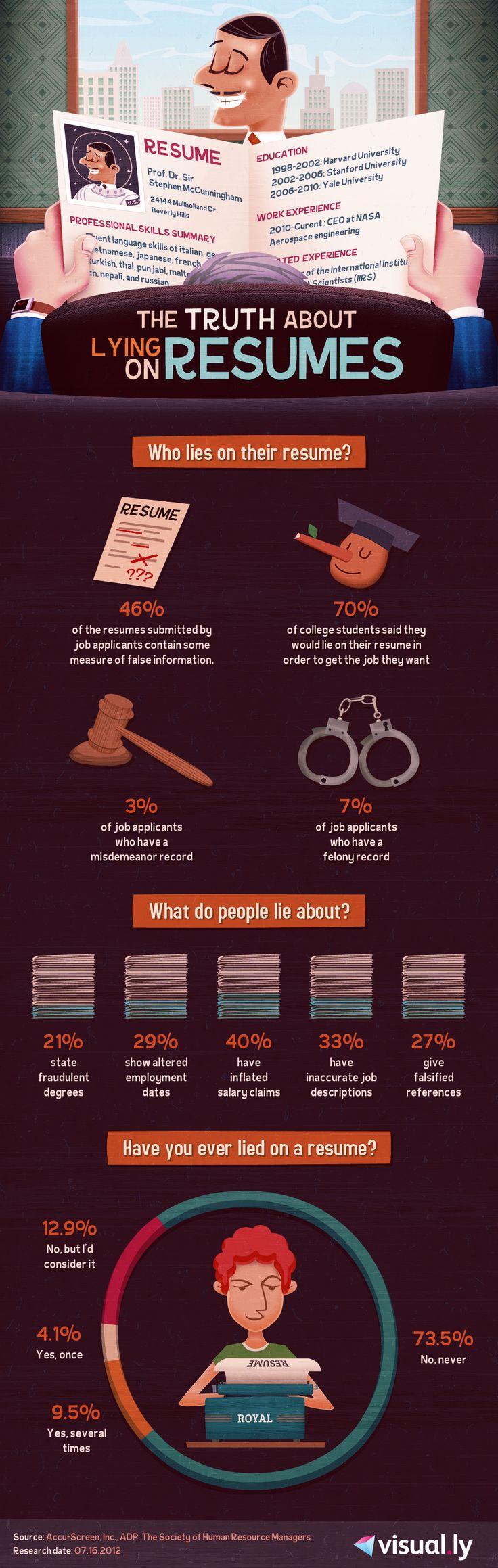 Who Lies on Their Resumes? [#infographic]