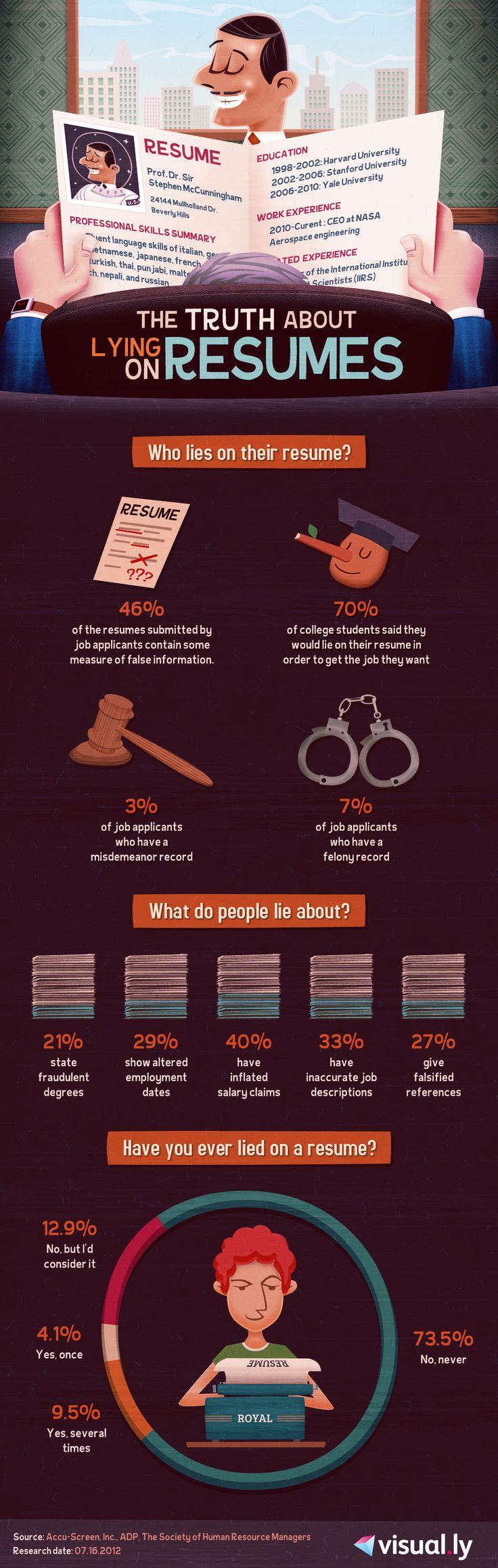 La vérité sur les CV mensongers ! http://www.blog-emploi.com/index.php/post/La-verite-sur-les-CV-mensongers