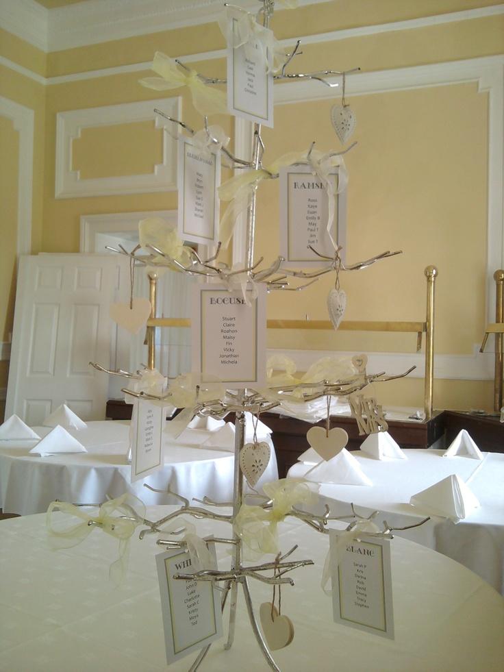 Wedding tableplan at Tregenna    http://montymanatee-weddings.com/wp-content/ad-images/2012/08/tregenna-14.jpg